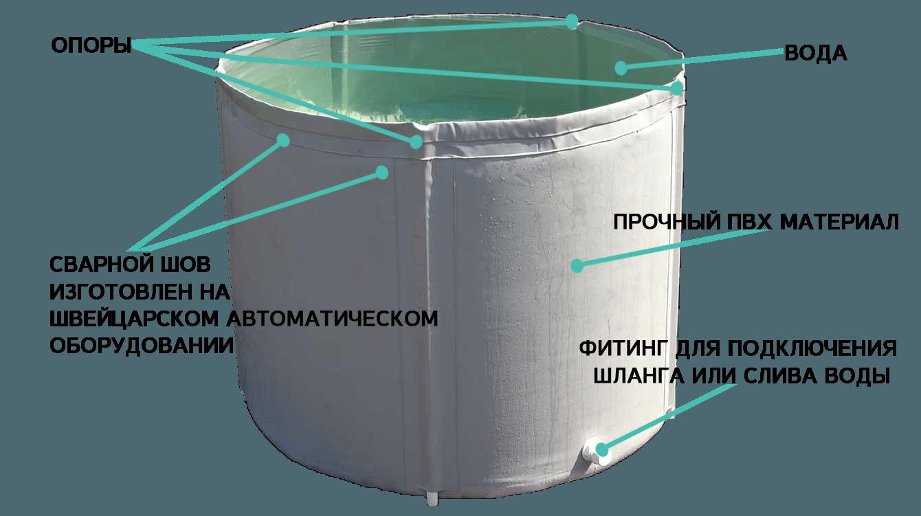 складная-бочка с доставкой по России и СНГ